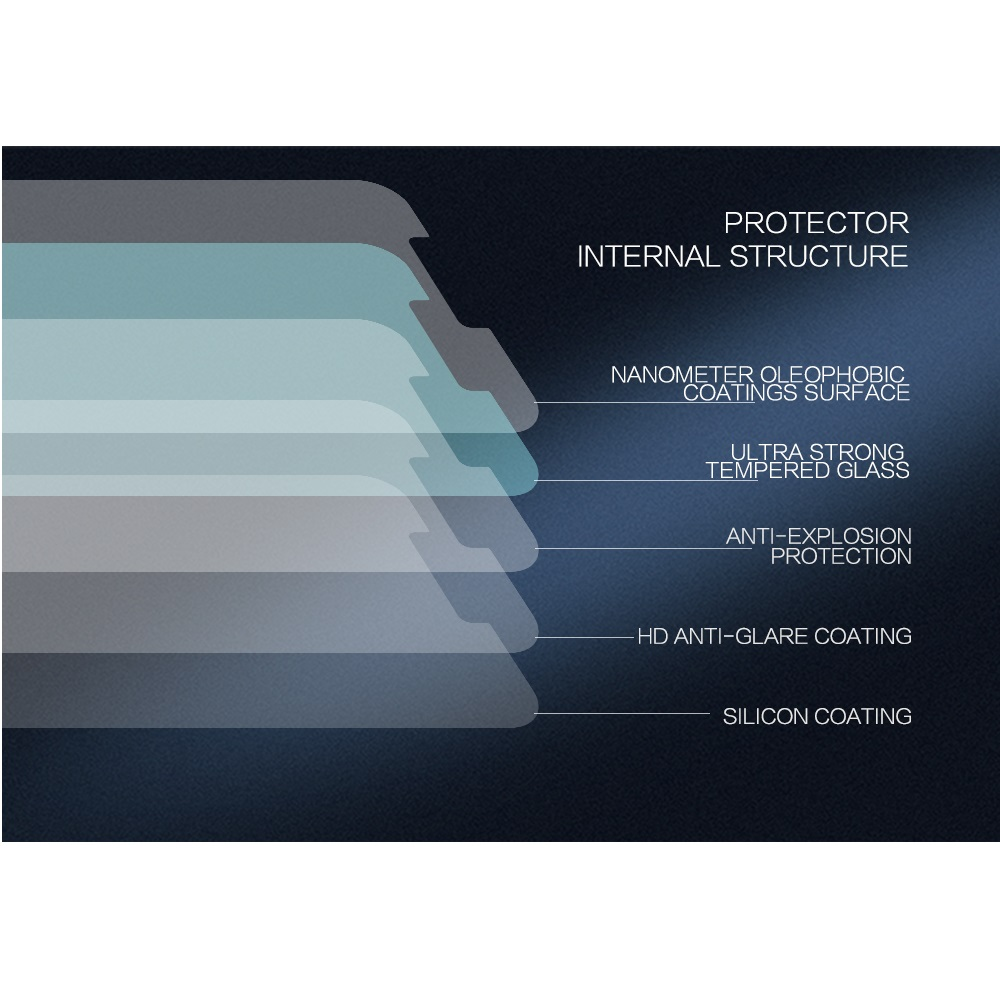 Nillkin H+ Pro Anti-Explosion Glass Screen Protector